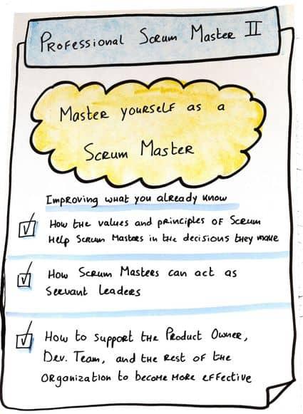 Flip chart drawing of the training purpose